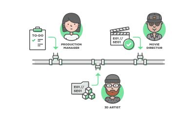 Behind the Scenes: Understanding the VFX Pipeline