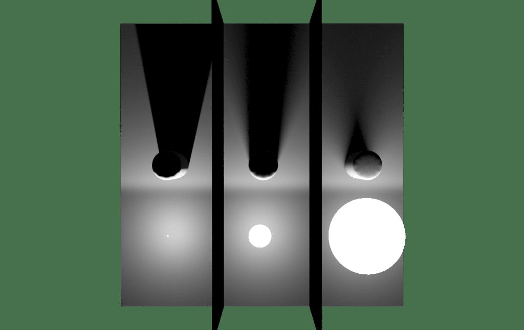 shadow effects